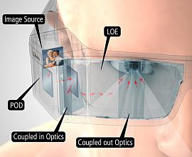 Konzept: Displayloses AR-Konzept ermöglicht Durchsicht. Bild: Lumus