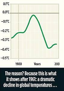 Um diesen Temperaturabfall geht es