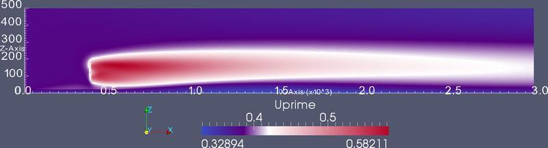 Die Simulation zeigt an, welche Turbulenzen Windräder erzeugen. Der rote Strahl deutet eine hohe Turbulenz an. Das ist insbesondere hinter der Windkraftanlage der Fall. Quelle: (c) Fraunhofer IWES (idw)