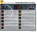 Die wichtigsten Kontrollleuchten im Auto. Bild: ADAC