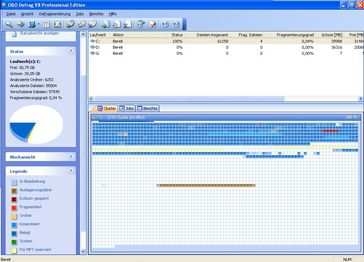 Dateistruktur nach der Defragmentierung