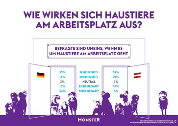 "Bild: ""obs/monster.de"""