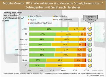 Bild: Mobile Monitor 2012.