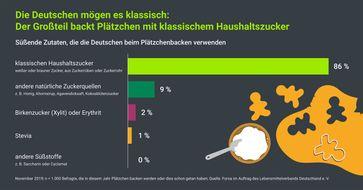 "Bild: ""obs/Lebensmittelverband Deutschland e.V."""