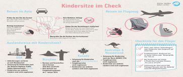 """Bild: """"obs/Britax Römer Kindersicherheit GmbH/Kleine Helden leben sicher"""""""