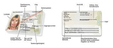 Deutscher Personalausweis seit dem 1. November 2010 (Muster)