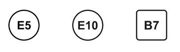 Europaweit einheitliche Kennzeichnung von Benzin mit bis zu 5 Prozent und bis zu 10 Prozent Bioethanol und von Diesel mit bis zu 7 Prozent Biodiesel (v.l.n.r.).
