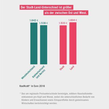 """Bild: """"obs/Initiative Neue Soziale Marktwirtschaft (INSM)/INSM"""""""