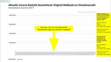 Sterbezahlen Deutschland Stand 21.05.2021 im Verhältnis zur Gesamteinwohnerzahl.