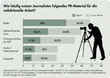 Bild: obs/news aktuell GmbH