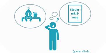 """Arbeitslosengeld und Steuererklärung: Das sollten Sie wissen / Bild: """"obs/Vereinigte Lohnsteuerhilfe e.V. - VLH/VLH"""""""