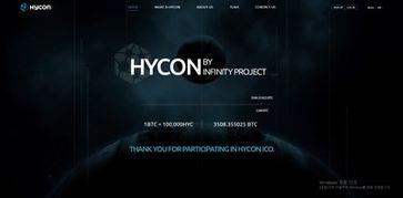 HYCON-ICO Website