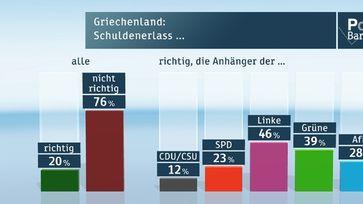 """Bild: """"obs/ZDF"""""""
