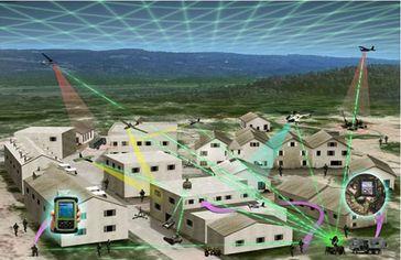 Beispiel: Umfassende Interoperabilität und Kommunikation zwischen den Untereinheiten im urbanen Umfeld will das projektierte Heterogeneous Urban RSTA Team (HURT) des Information Processing Technology Office der Defense Advanced Research Projects Agency gewährleisten.