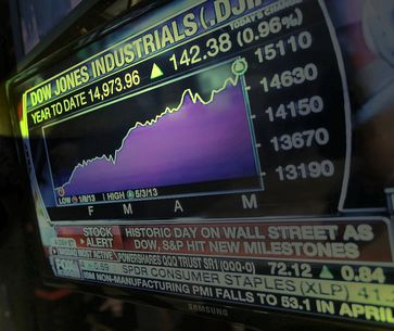 Dow Jones Industrial Average (Dow Jones)