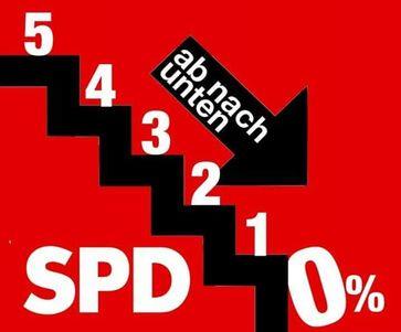Die SPD ist an allen Fronten in der Dauerkritik - selbst intern (Symbolbild)