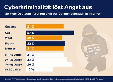 "Bild: ""obs/R+V Infocenter/Infocenter der R+V Versicherung"""