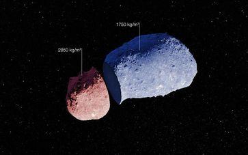Schematische Darstellung des Asteroiden (25143) Itokawa.