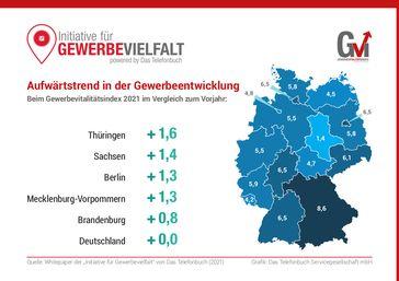 Bild: Das Telefonbuch Servicegesellschaft mbH Fotograf: Das Telefonbuch Servicegesellschaft mbH