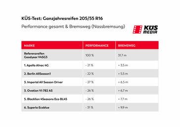 """Bild: """"obs/KÜS-Bundesgeschäftsstelle"""""""