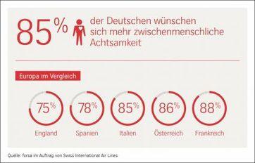 """Bild: """"obs/Swiss International Air Lines"""""""