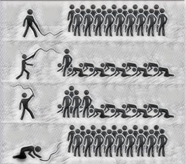 Regierungen glauben oft das Angst und Unterdrückung nötig sind um eine Gesellschaft stabil zu halten. Nur warum? (Symbolbild)