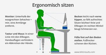 """Sitzen macht krank: Tricks für eine gesündere Körperhaltung im Büro / Bild: """"obs/blitzresults.com"""""""