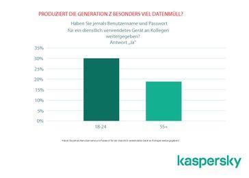 """Bild: """"obs/Kaspersky Labs GmbH"""""""