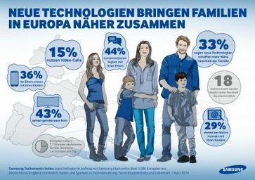 "Bild: ""obs/Samsung Electronics GmbH"""