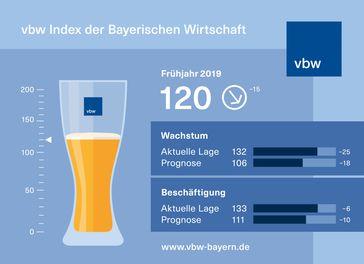"""Bild: """"obs/vbw - Vereinigung der Bayerischen Wirtschaft e. V."""""""