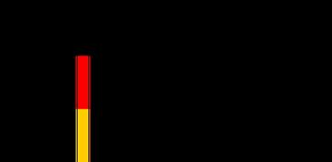 Bundesnetzagentur für Elektrizität, Gas, Telekommunikation, Post und Eisenbahnen — BNetzA —