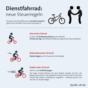 "Bild: ""obs/Vereinigte Lohnsteuerhilfe e. V./VLH"""