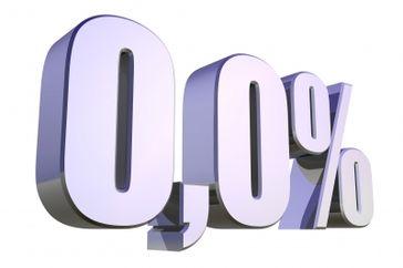 0,0% oder auch Null Prozent Zinsen