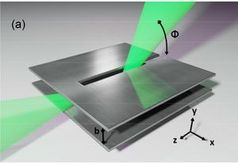 Richtige Winkel: So klappt das Multiplexing. Bild: Mittleman Lab, brown.edu