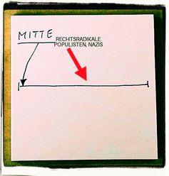 Die Mitte der Gesellschaft - etwas nach links verschoben? (Symbolbild)
