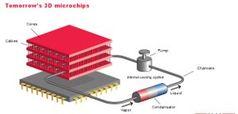3D-Prozessorarchitektur aus der Schweiz. Bild: epfl.com