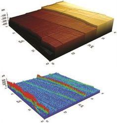 2D-Material mit höchst ungewöhnlichen Eigenschaften.