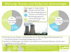 Grafik: blätterwald GmbH