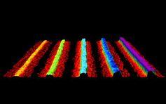So könnten die Phosphoren-Bänder aussehen.