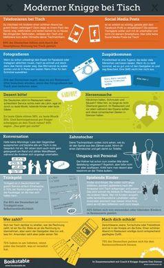 "Infografik Bookatable-Umfrage. / Bild: ""obs/Bookatable GmbH & Co.KG"""