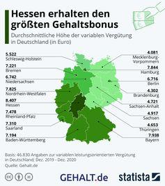 Durchschnittliche Höhe der variablen Vergütung in Deutschland Bild: Statista & GEHALT.de Fotograf: Gehalt.de