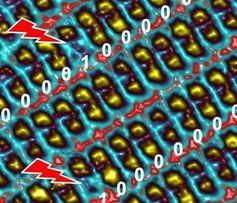 Smarte Moleküle im Rastertunnelmikroskop.