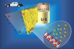 So ist die Lithium-Schwefel-Batterie im Detail aufgebaut.