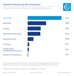 """Bild: """"obs/Deutsche Bank AG"""""""