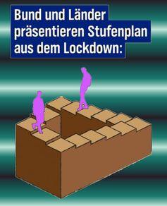 Stufenplan und Öffnungsstrategie (Symbolbild)