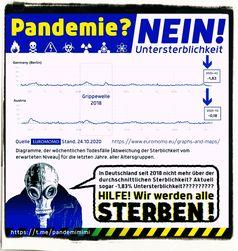 Eine Pandemie ist auch im Oktober 2020 nicht zu erkennen (Symbolbild)