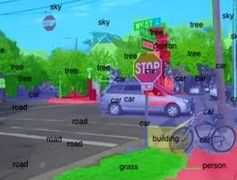 Straßenverkehr: Computerprogramm beschreibt Szene. Bild: purdue.edu