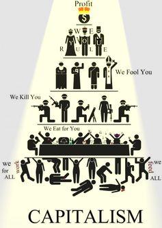 Die Kapitalismus-Pyramide oder auch Herrschaftspyramide die typischerweise verwendet wird.