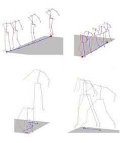Strichmännchen: Animation auf Basis von Texten.
