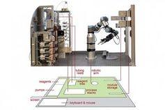 System: automatisierte Herstellung von Molekülen.